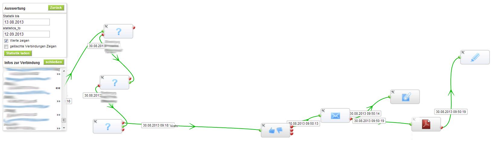 Statistics [Stefan Warnat's Extension / Vtiger Support]
